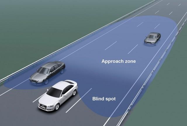 universal car blind spot detection rear sensor safety